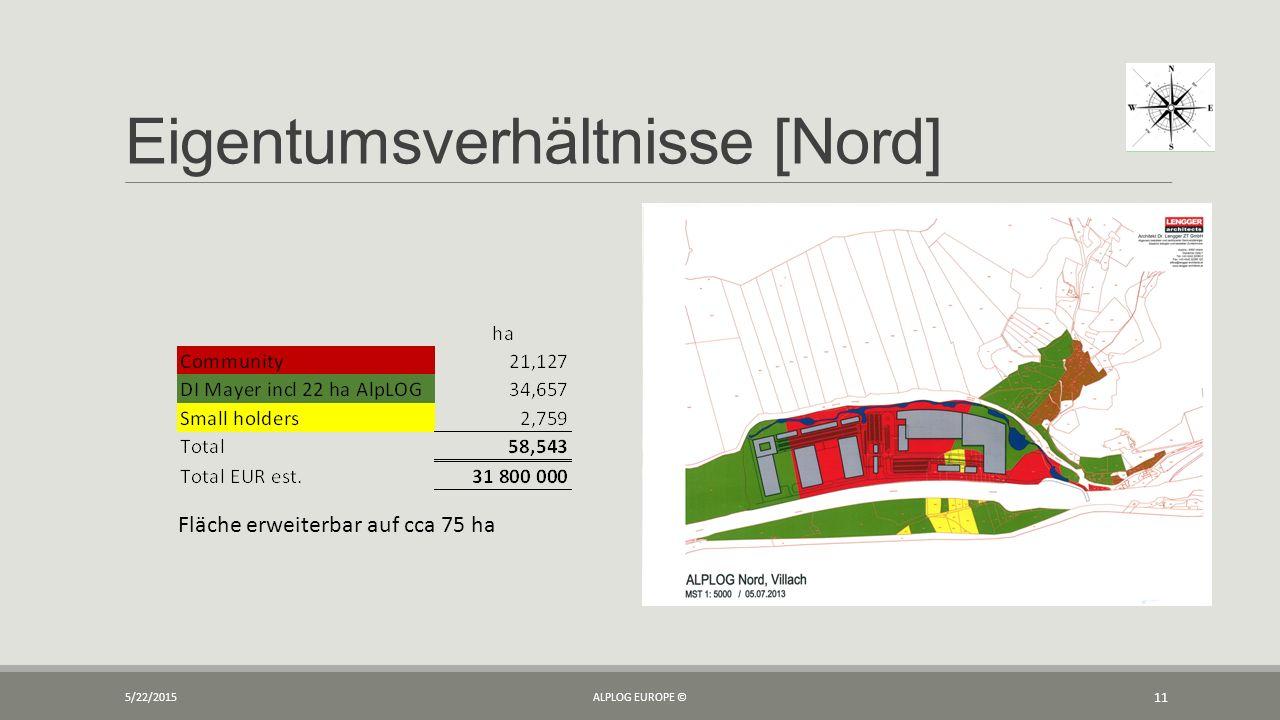 Eigentumsverhältnisse [Nord]